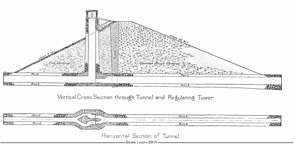 Earthen Dam Cross Section http://www.waterhistory.org/histories/hatch/