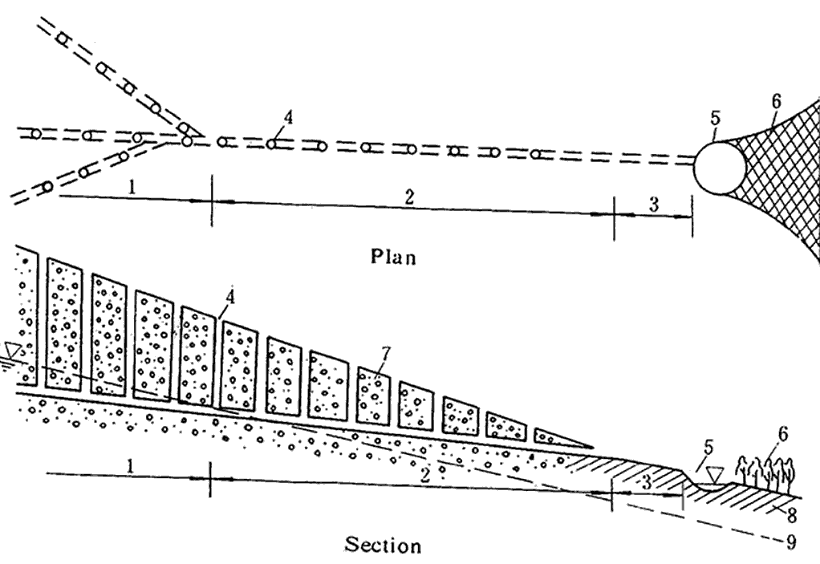 qanats  underground aqueducts